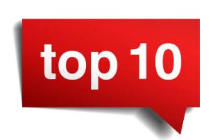 2015 aasta Internetiturunduse blogi Top 10 loetumat blogipostitust