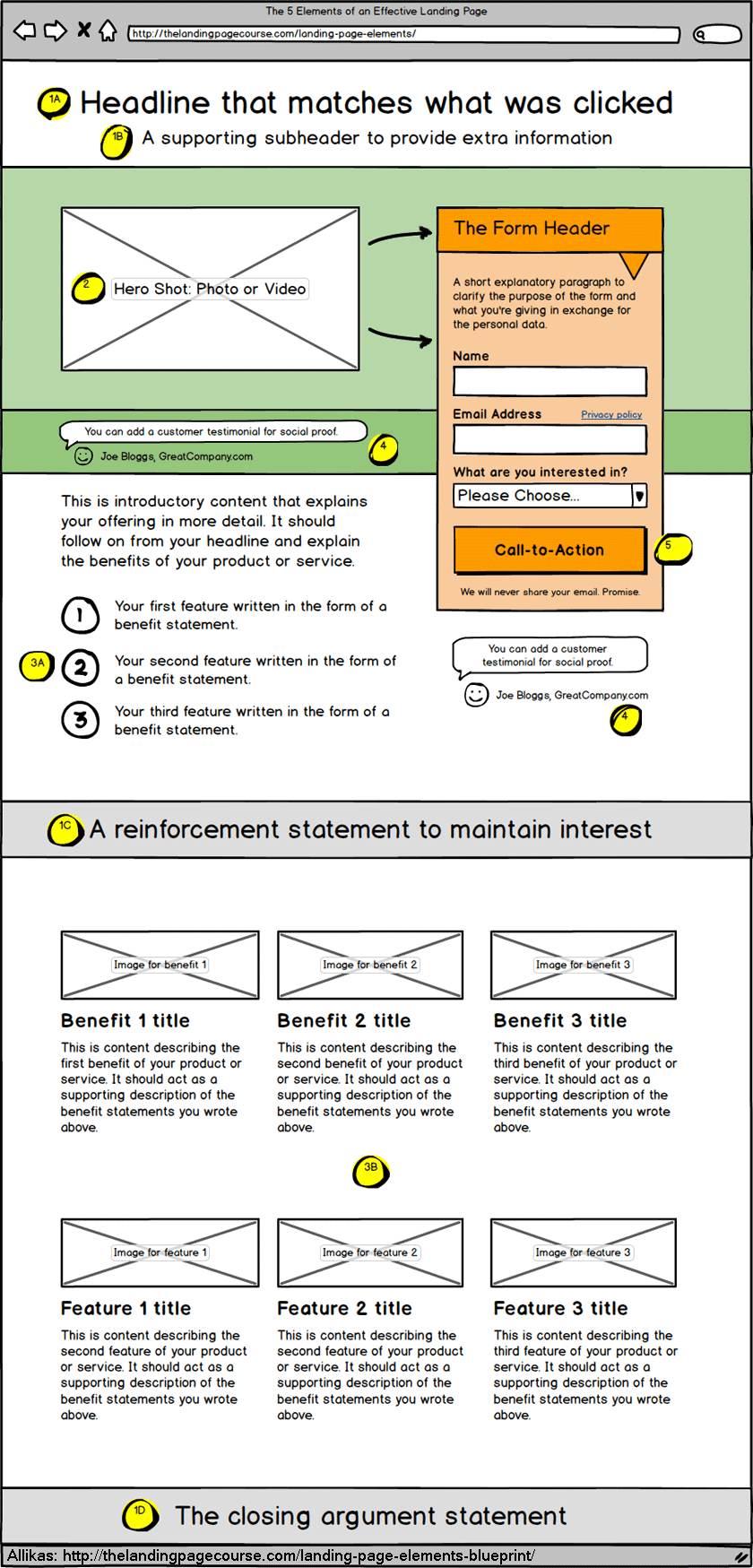 5_maandumislehe_elementi