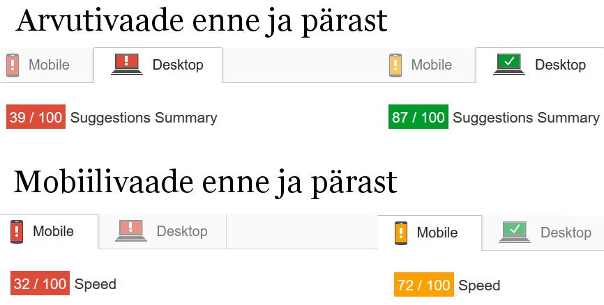 Google_pagespeed