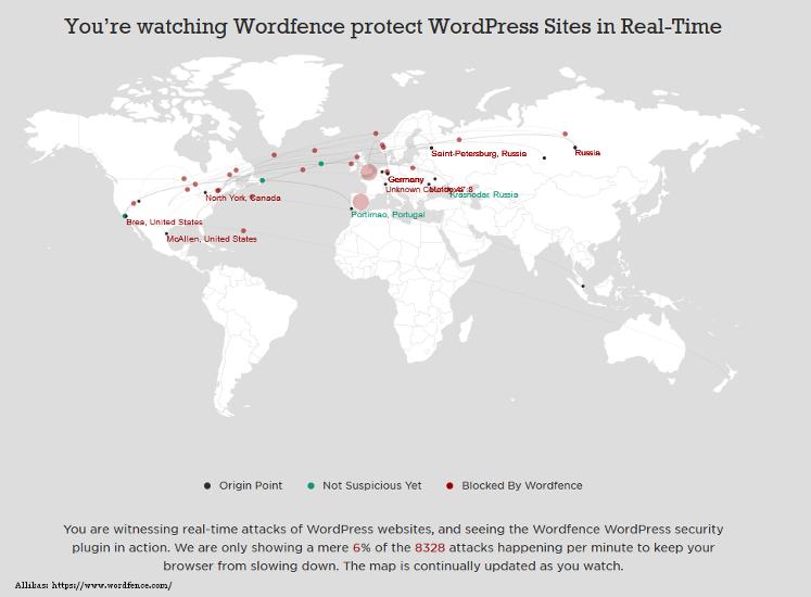 kodulehe_turvalisus_Wordfence_real-time