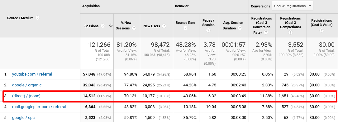 google_analyics_multi-channel_funnels_all_traffic