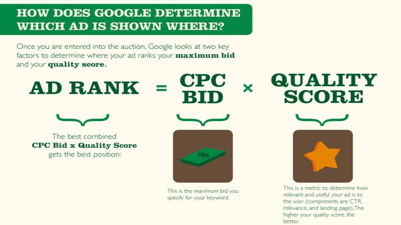 Kuidas saada oma reklaamiga Google esilehele?