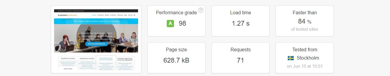 Veebilehe tehniline optimeerimine andis tulemuse 98 / 100st