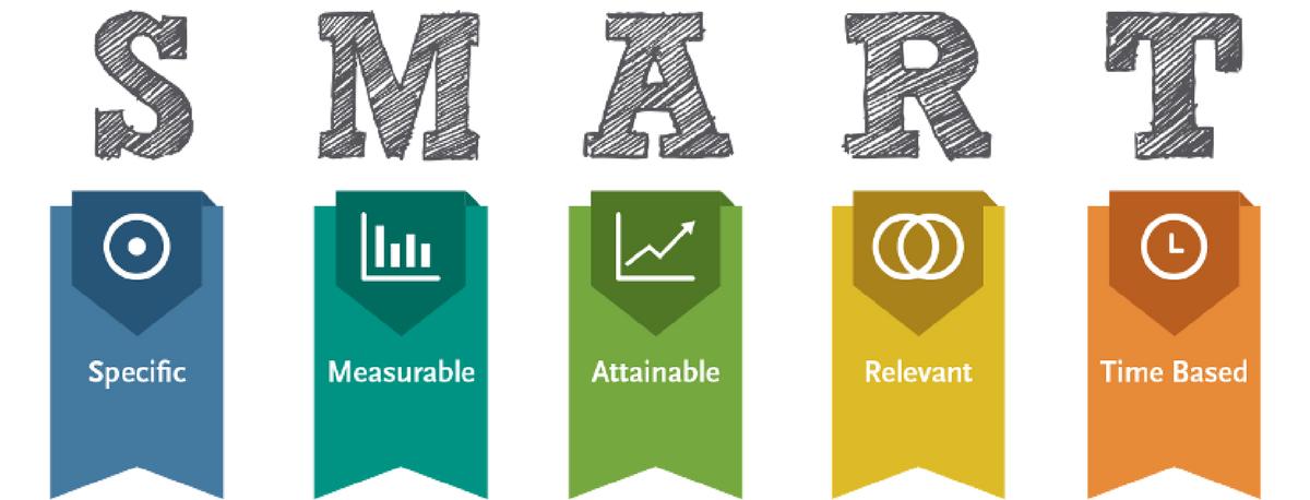 Hea koduleht SMART veebilehelehe eesmärk