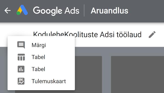 Aurannete loomine Google Adsis