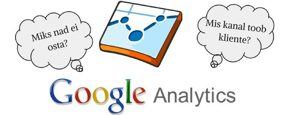 Mis on Google Analytics