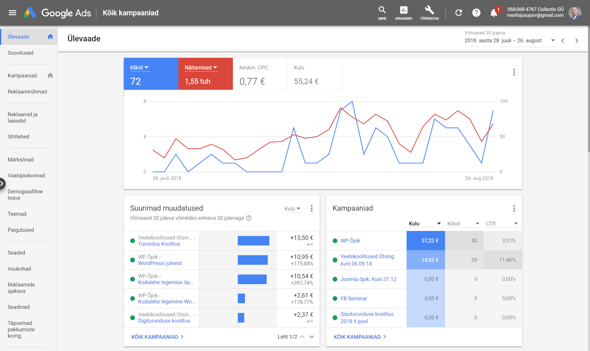 Uus Google Adwords ehk Google Ads