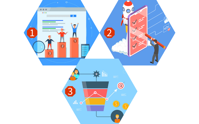 tasuta SEO, Veebilehe checklisti ja strateegia koolitus